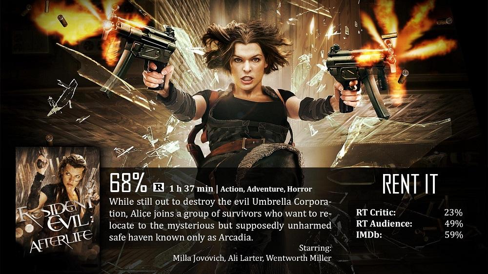 Resident Evil 4 Afterlife ผีชีวะ 4 สงครามแตกพันธุ์ไวรัส 2010